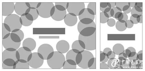 包装盒设计的构图的套路