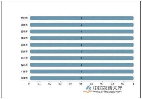 2020年中��包�b印刷上市公司利���模排行榜